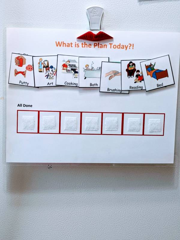 visual support aid for nonverbal autistic child